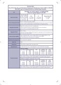 Professional Trainee Loan Application Form - NatWest - Page 6