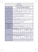 Professional Trainee Loan Application Form - NatWest - Page 7