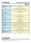 Modulador ISDB-T/Tb - MO-370 - Promax - Page 2