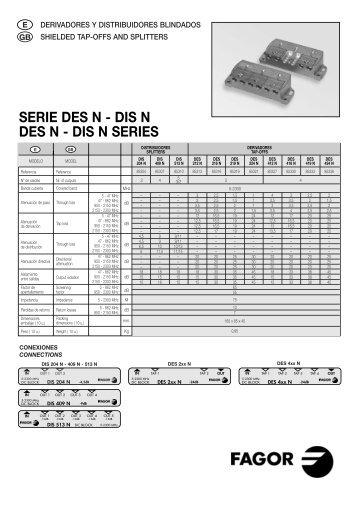 MANUAL DES N/DIS N (29-3-04) - Fagor Electrónica