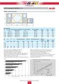 Verzeichnis: Lüftungs- und Klimageräte - Felderer - Page 7