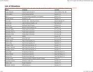 List Of Attendees - NASPD