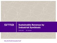 Sustainable Revenue by Industrial symbiosis