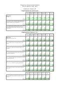 Programma: Valutazione della Didattica Università degli Studi di ... - Page 3