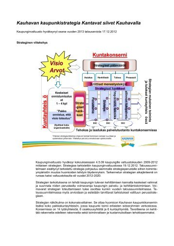 Kaupunkistrategia kv 171212 (pdf) - Kauhava