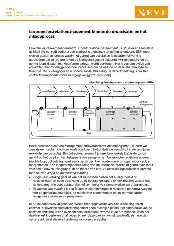 Leveranciersrelatiemanagement binnen de organisatie en het ... - Nevi