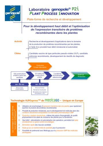Laboratoire Genopole® P2i PLANT PROCESS iNNOVATION