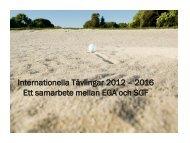 Internationella Tävlingar 2012 – 2016 Ett samarbete mellan ... - Golf.se