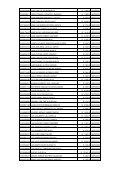 Proveedores de servicios Julio - Sencico - Page 3