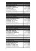 Proveedores de servicios Julio - Sencico - Page 4