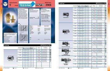 256 265 LP Safety Single - Teesing