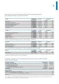 3. Quartalsbericht 30.09.2012 - Hypo Landesbank Vorarlberg - Seite 3
