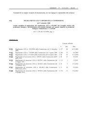 B REGOLAMENTO (CE) N. 889/2008 DELLA ... - EUR-Lex