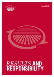 Annual report - Agrana