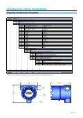 8080MK - International Metal Engineering - Page 2