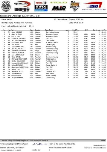 Rotax Euro Challenge 2013 PF Int. / GBR - Kart Mag