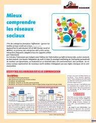 Mieux comprendre les réseaux sociaux - (CCI) de l'Yonne