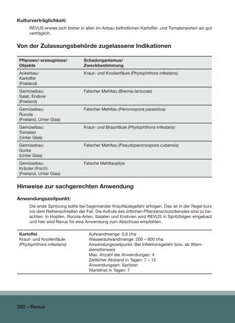 Von der Zulassungsbehörde zugelassene Indikationen ... - Syngenta