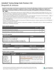 Premium - Autodesk
