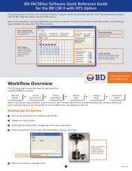 BD LSR-II HTS Quick Reference Guide