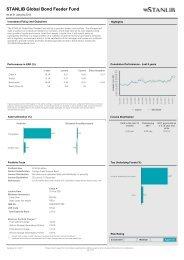 STANLIB Global Bond Feeder Fund