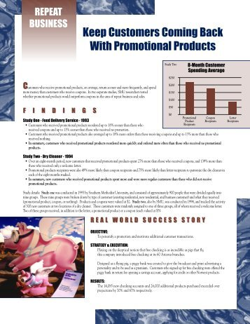 Repeat Business With Promotional Products