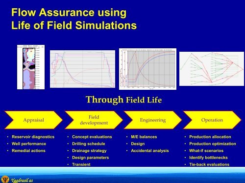 Flow assurance using life of fild simulations Ole J ... - Aker Solutions