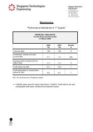 Financial Results - First-Quarter in 2004 - ST Electronics - Singapore ...