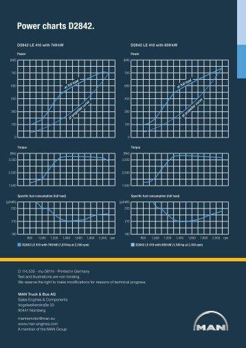 D2842 medium duty (1 MB PDF) - MAN Engines & Components Inc.