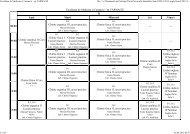 Anul II - Facultatea de Medicina si Farmacie Oradea