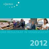 ons resultaat in vogelvlucht 2012 - Vidomes