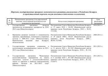 Перечень государственных программ экономического развития ...