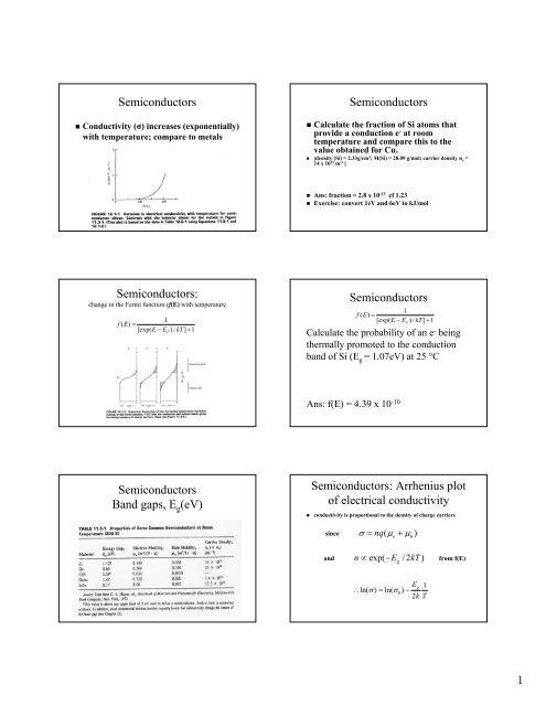 Semiconductors: Arrhenius plot of - Wits Structural Chemistry