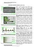pobierz plik w .pdf - Ministerstwo Pracy i Polityki Społecznej - Page 3