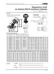 Regulacioni ventil za sisteme KGH ili sanitarne intalacije