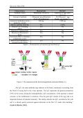 Seasonal variations of yolk colour and IgY concentration in natural ... - Page 3