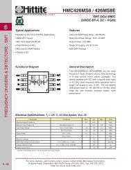 HMC426MS8(E) - Hittite Microwave Corp.