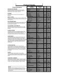 Stanley Hardware Price Book - Top Notch Distributors, Inc. - Page 4