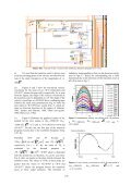 determination of transition onset in laminar pulsatile pipe flows ... - Page 6