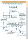 Conduites à tenir.pdf - Safari Tanzanie - Page 5