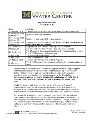 Request for Proposals January 29, 2013 Date Activity 29-January ...