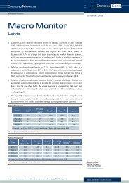 Macro Monitor - Danske Bank