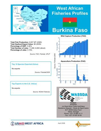 Burkina Faso Fishery Profile April 2008