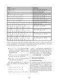 Kernel-based Reranking for Named-Entity Extraction - LEXiTRON - Page 7