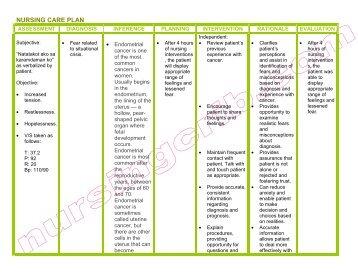 NursingCrib.com Nursing Care Plan Dysfunctional Uterine ...