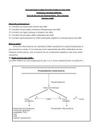 UTILISATION ET PRECAUTION D'EMPLOI DES AINS Professeur ...