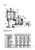 Marvac Fig. 121 (PV Valve) - Safety Systems UK Ltd - Page 3