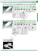 Soubor_Katalog kompletní - B + B Elektro - Page 5