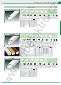 Soubor_Katalog kompletní - B + B Elektro - Page 7