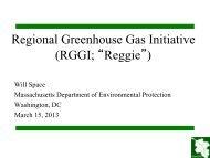 RGGI: Regional Greenhouse Gas Initiative
